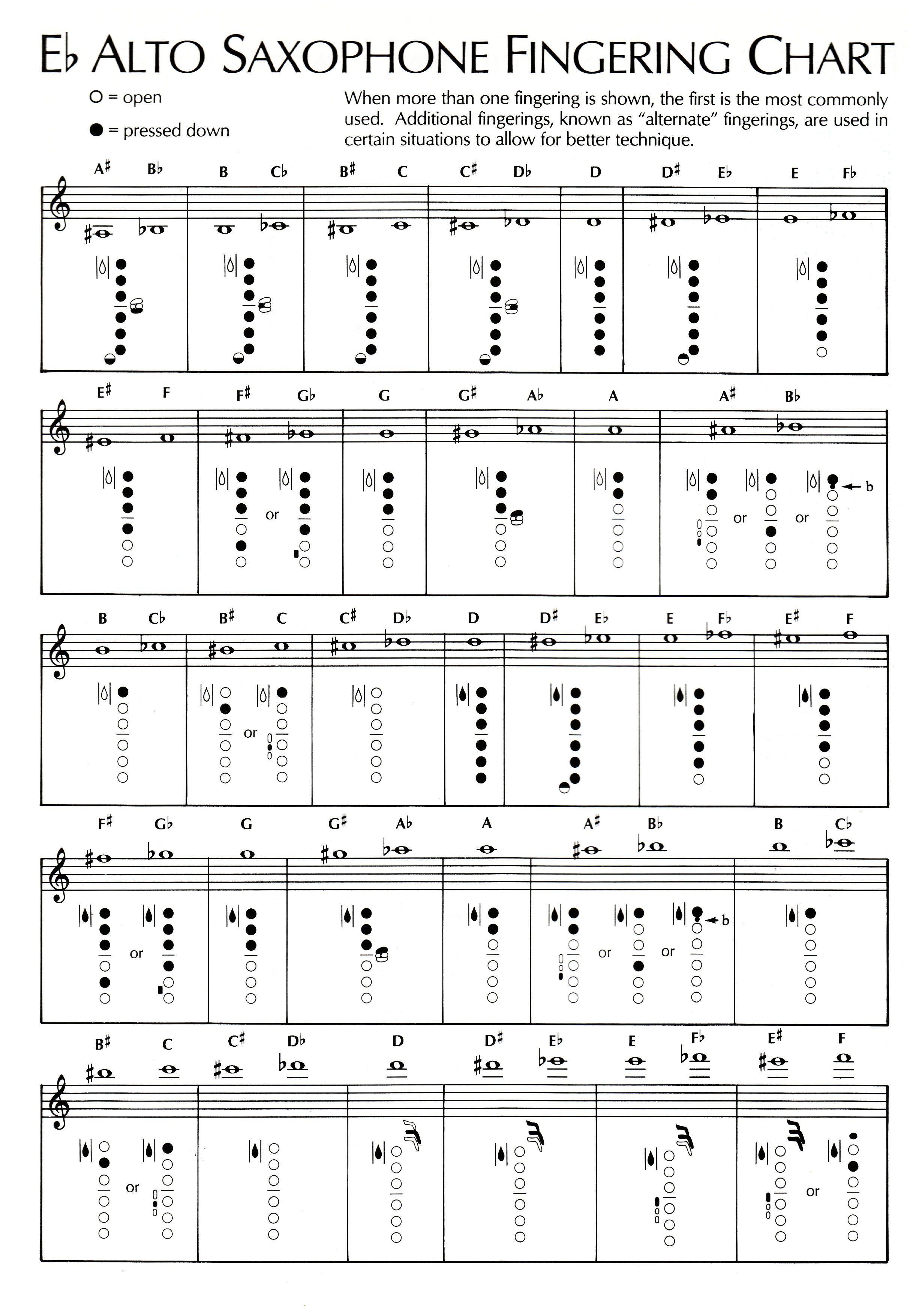 flat alto sax fingering chart also best saxophone notes images sheet music rh pinterest