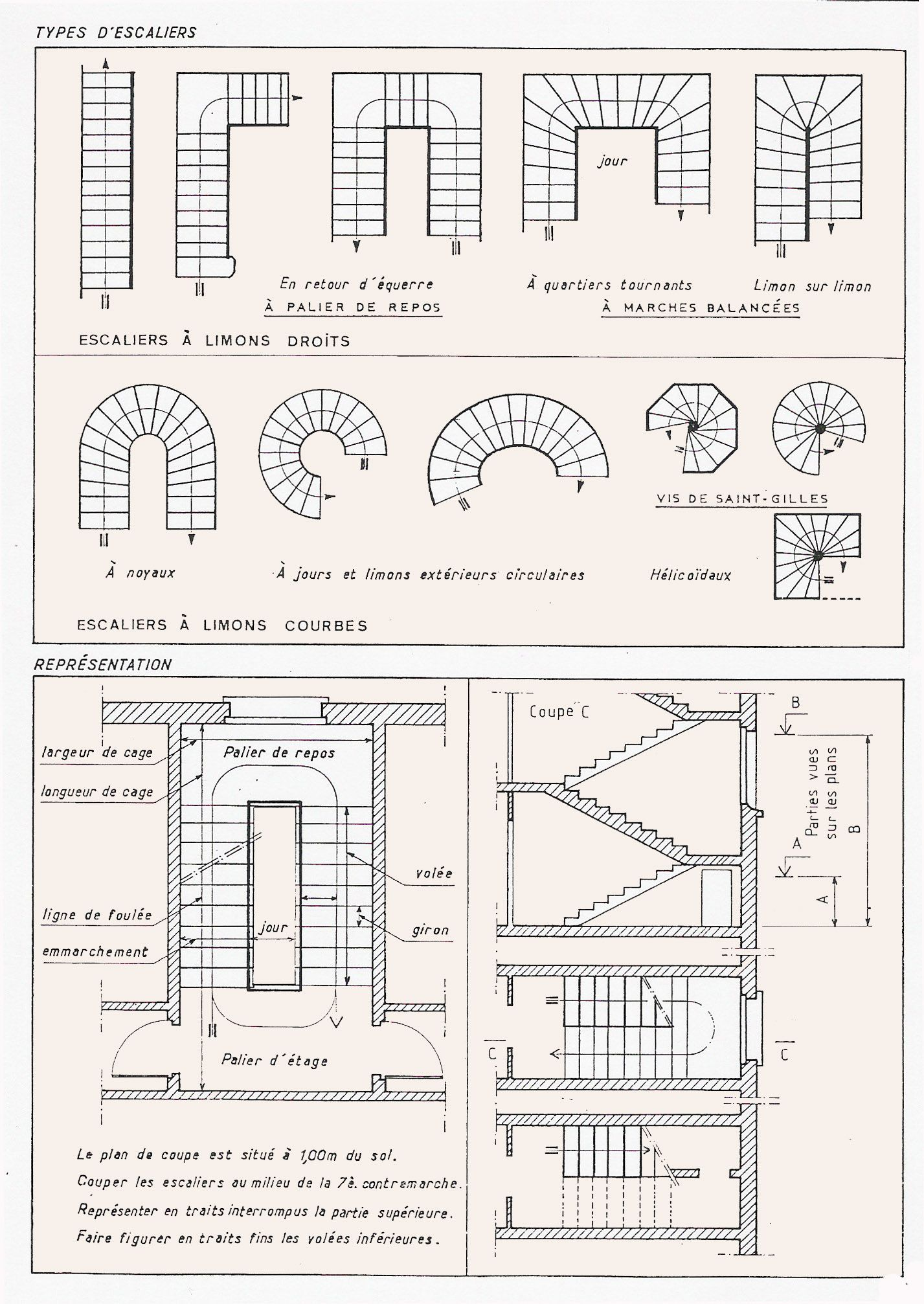 Type d 39 escalier recherche google autocad pinterest for Plans de conception de cuisine