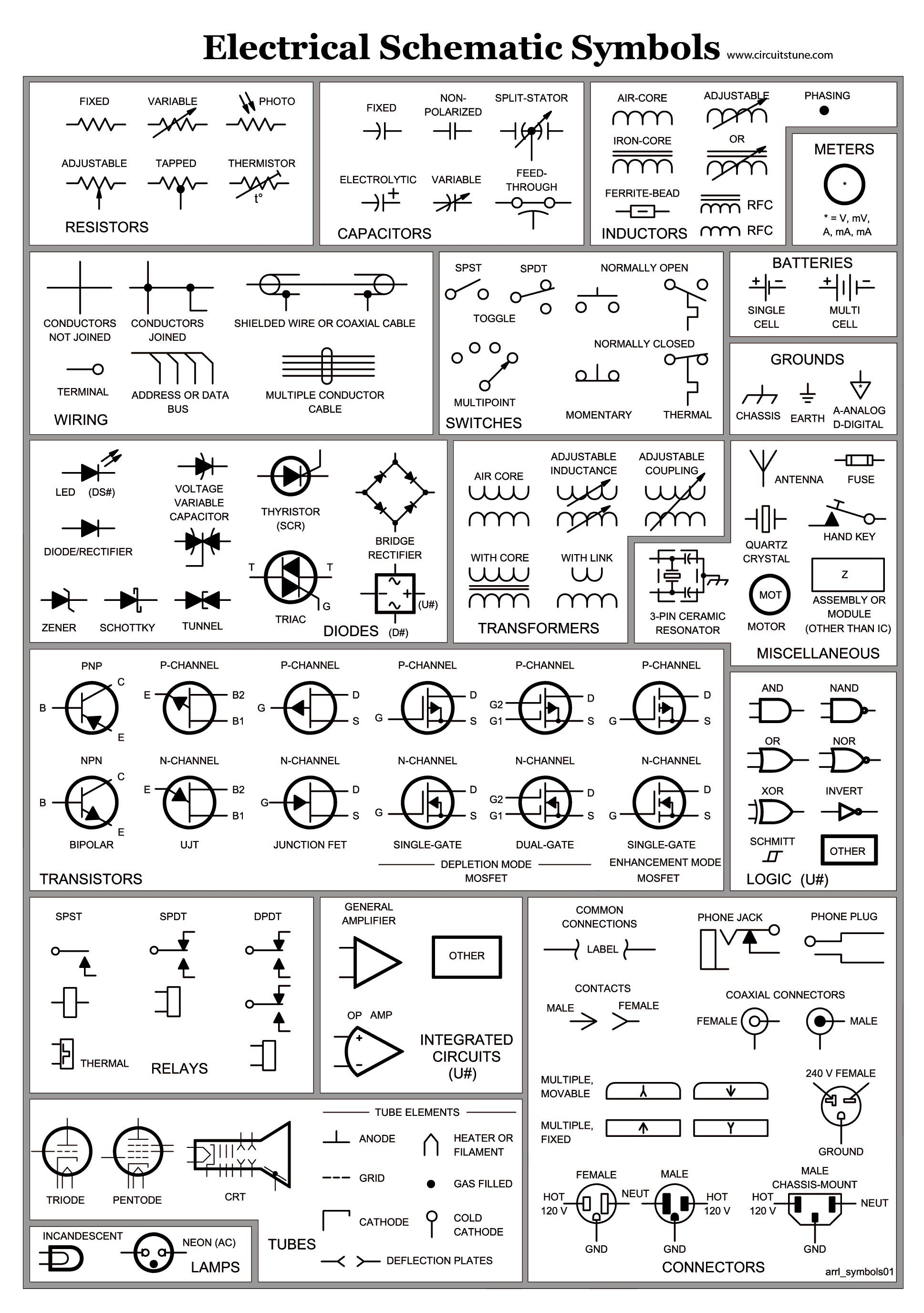 medium resolution of auto electrical wiring diagram manual save electrical schematic throughout auto electrical schematic