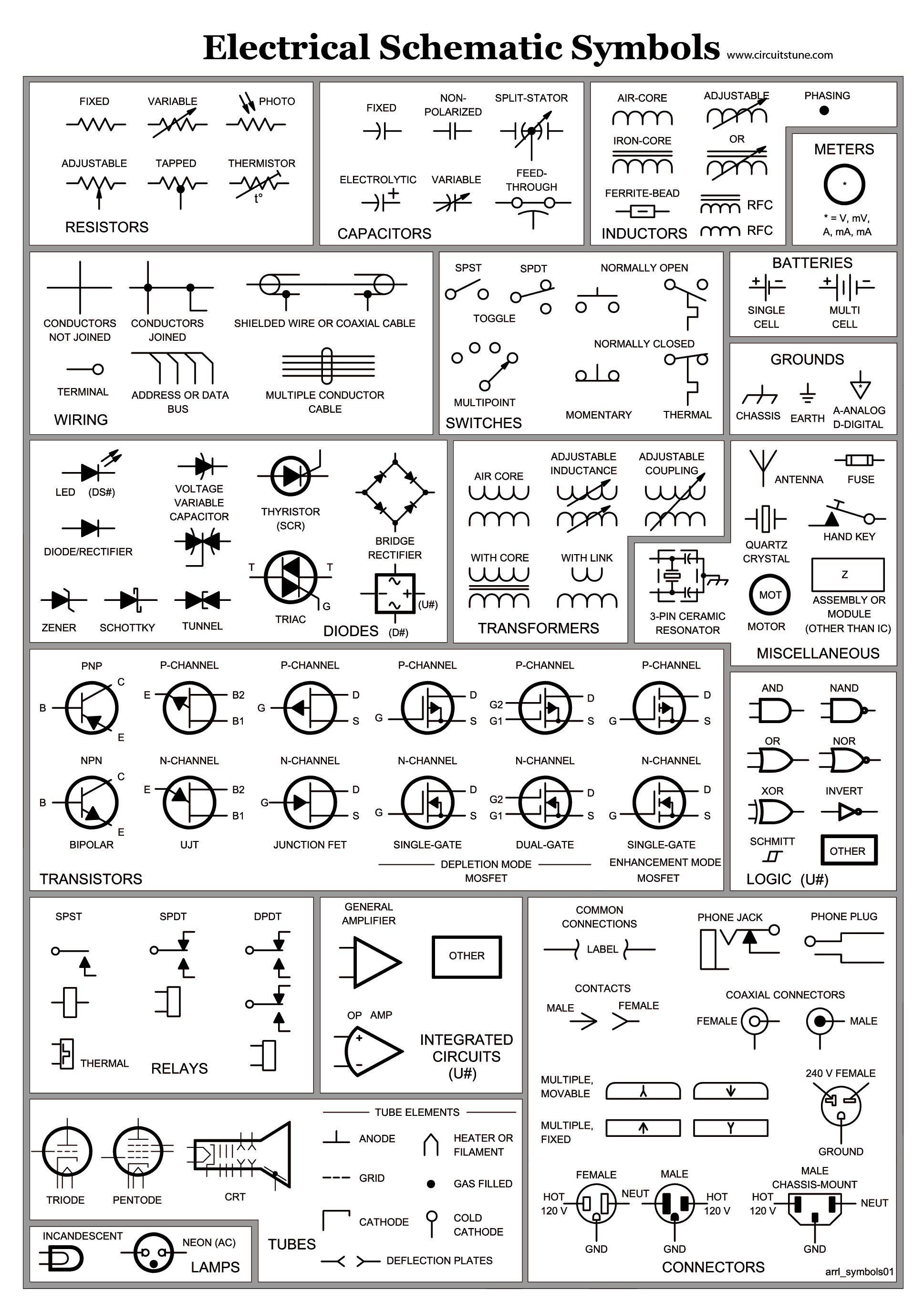 auto electrical wiring diagram manual save electrical schematic throughout auto electrical schematic [ 1937 x 2751 Pixel ]