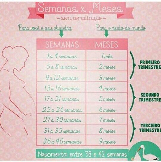 Pin De Maireni Em Mama Estilo Unico Semanas Em Meses Mensagens