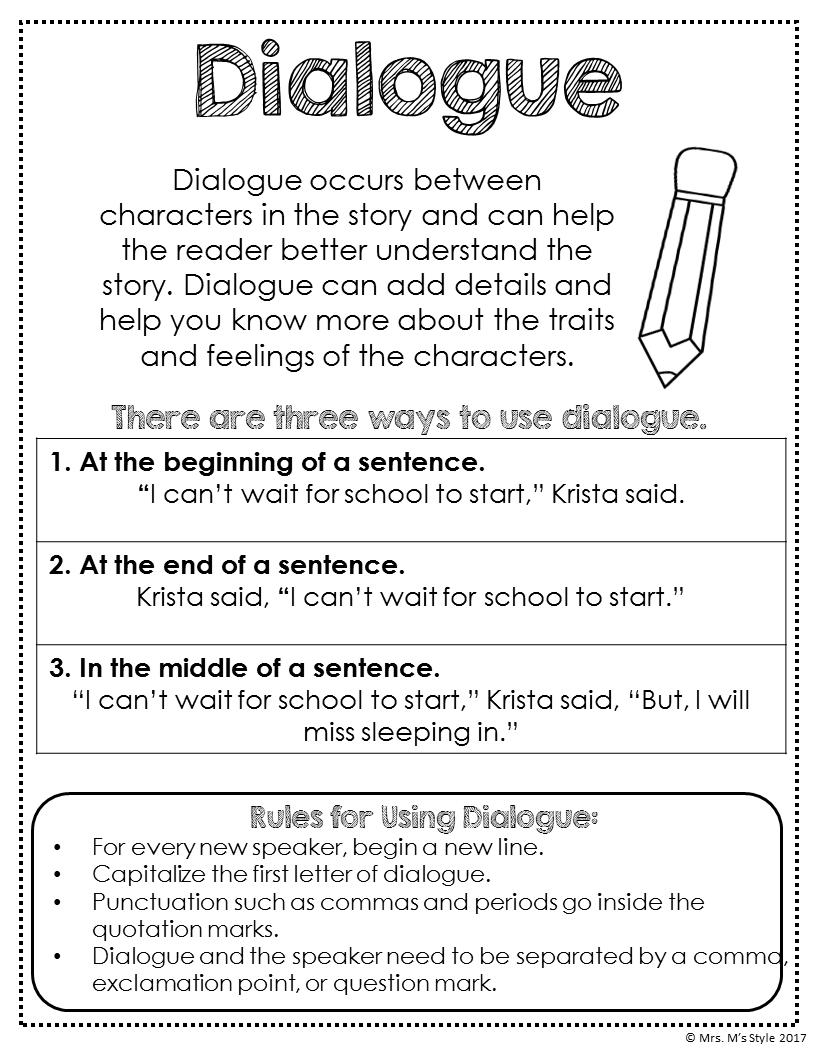 medium resolution of 16 Punctuation- Quotation Marks ideas   quotation marks