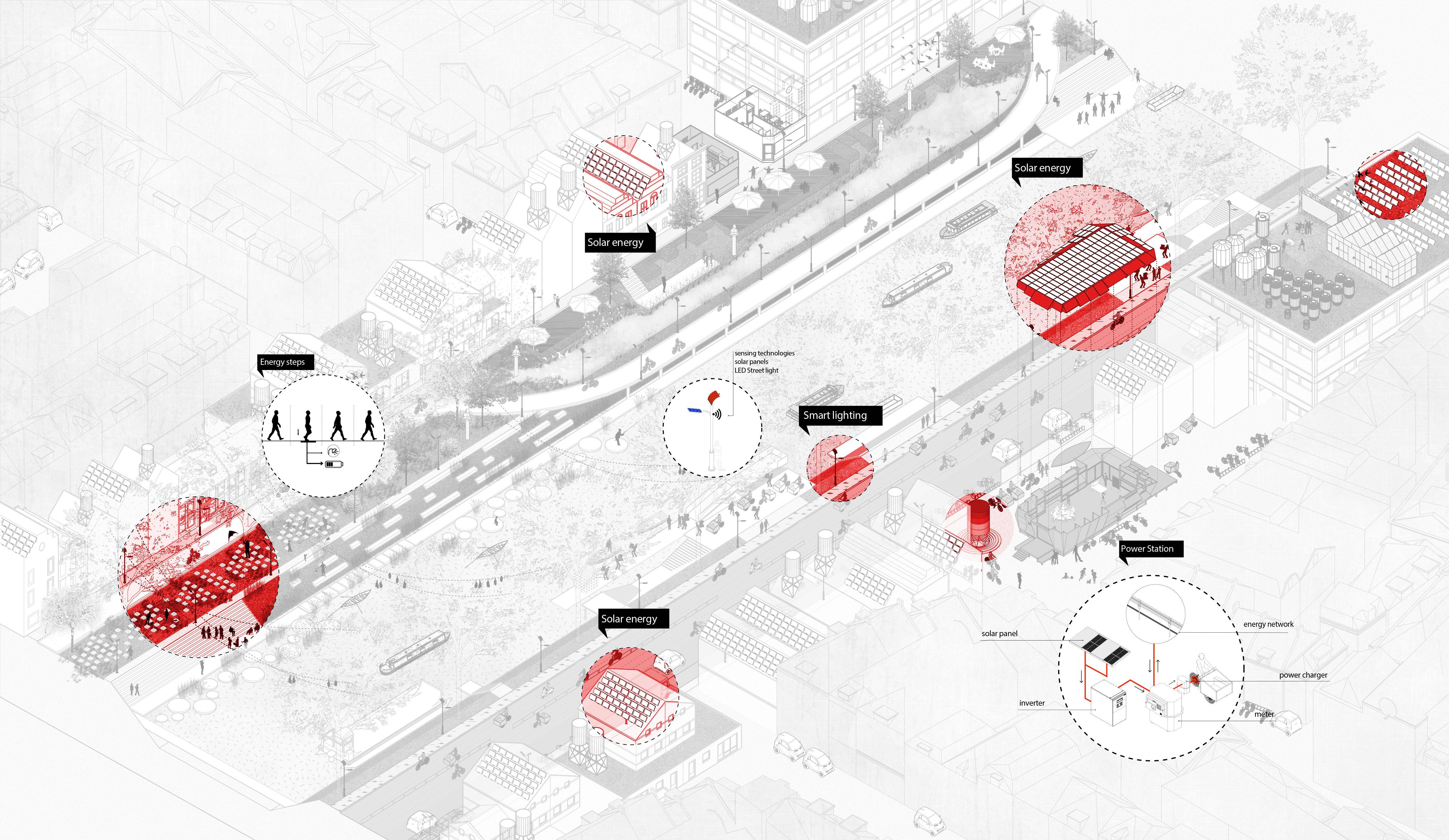 Atelier Stad Breda - Urban Strategy by FABRICations. Urban development - Energy transition - Energetic plan - Urban design - Urban Revitalization - Resilient system - Architecture - Urbanism - Metabolism #urbanesdesign