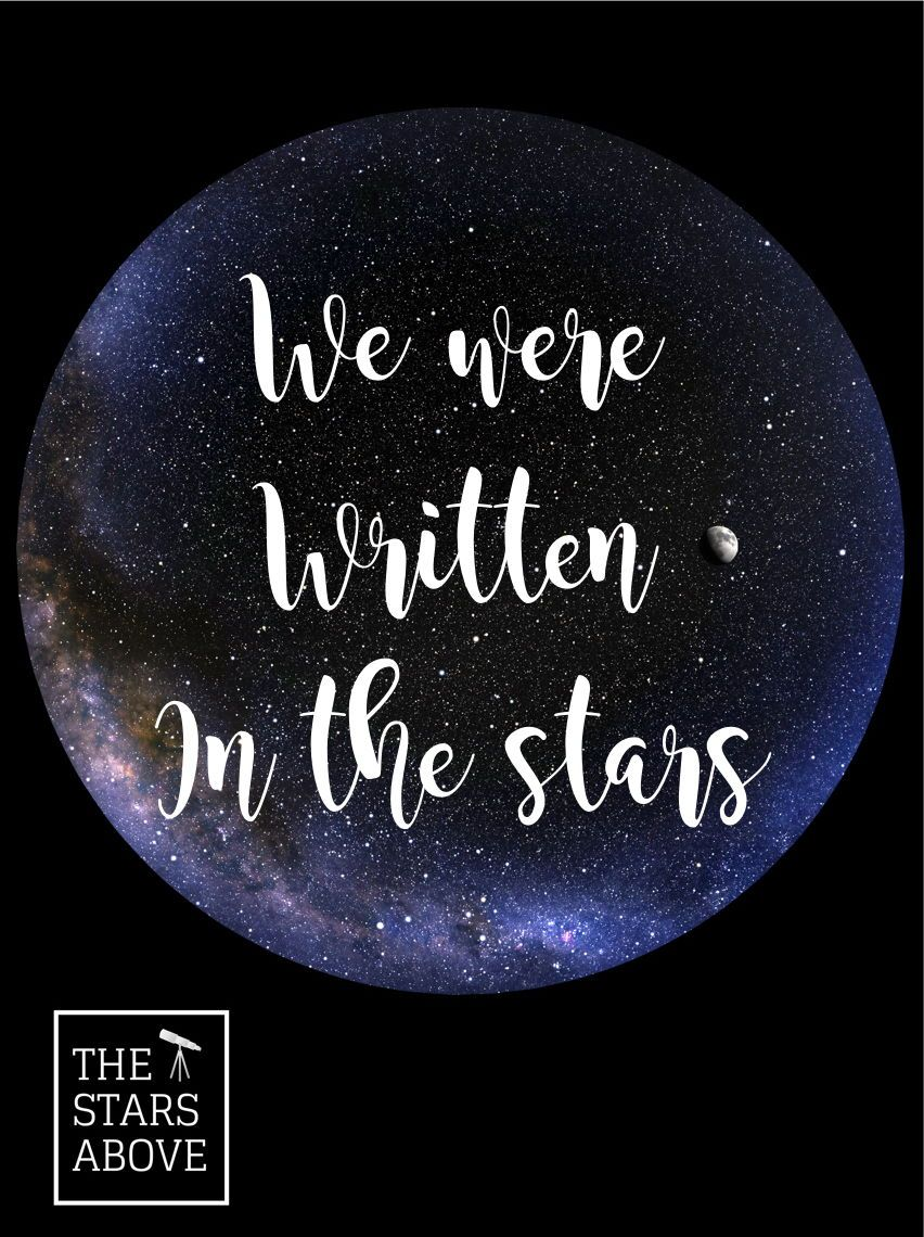 The Stars Above Co. The Only REALISTIC Custom Star Maps  Moon