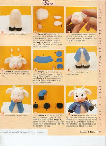 how to make fondant figures step by step
