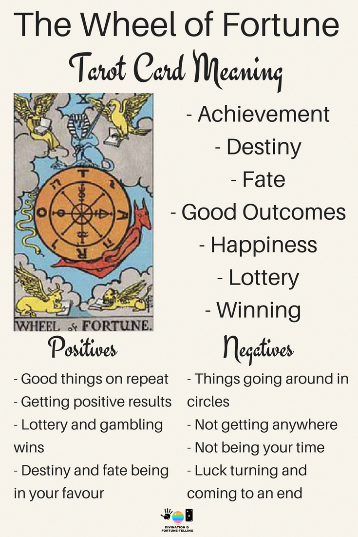 y-nghia-cua-la-bai-tarot-the-wheel-of-fortune-6