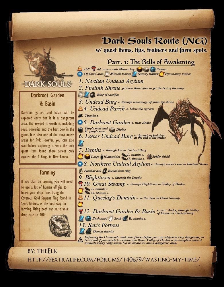 Dark Souls 2 World Map : souls, world, Souls, World, Progress, Route, Pixels, Game,, Souls,, Games