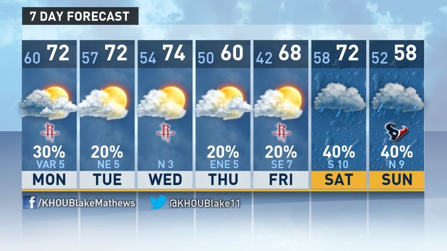 Khou Weather Map.Houston Weather Forecast Maps And Live Doppler Radar Khou Com