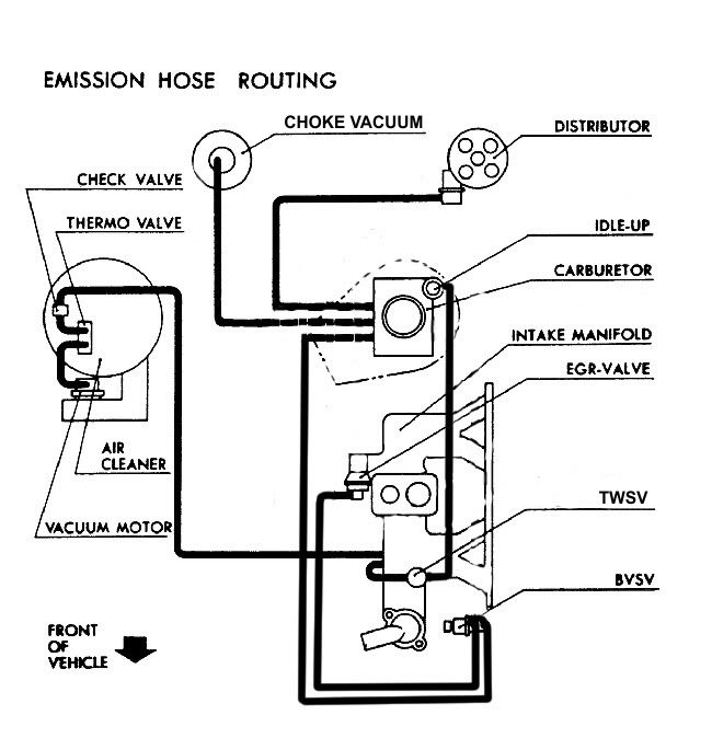 Emision hose routing sierra g
