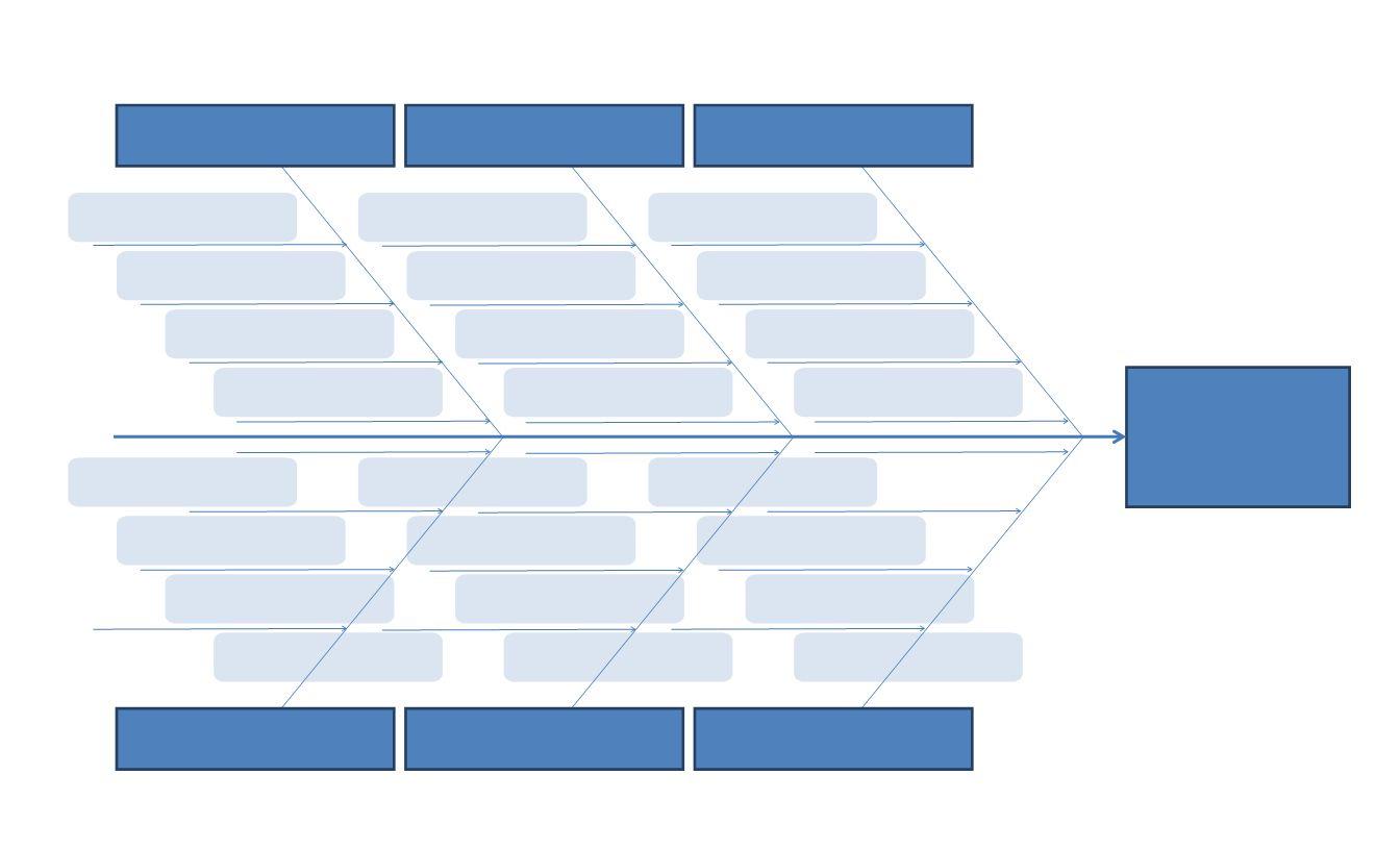 Fishbone Diagram Template Microsoft Word Dlword In Ishikawa Diagram Template Word Cumed Org Ishikawa Diagram Word Wall Template Business Template Blank fishbone diagram template word