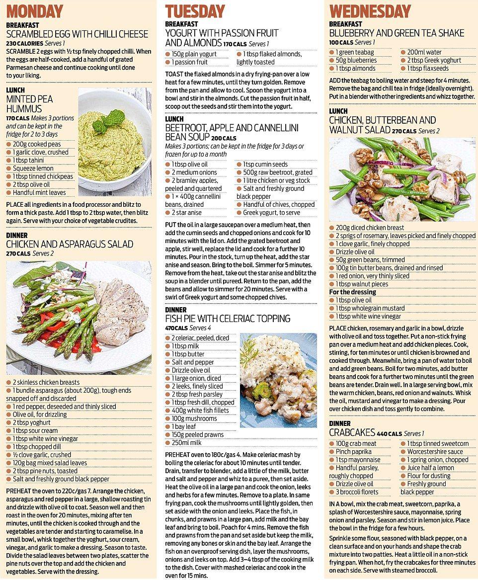blood sugar diet breakfast recipes