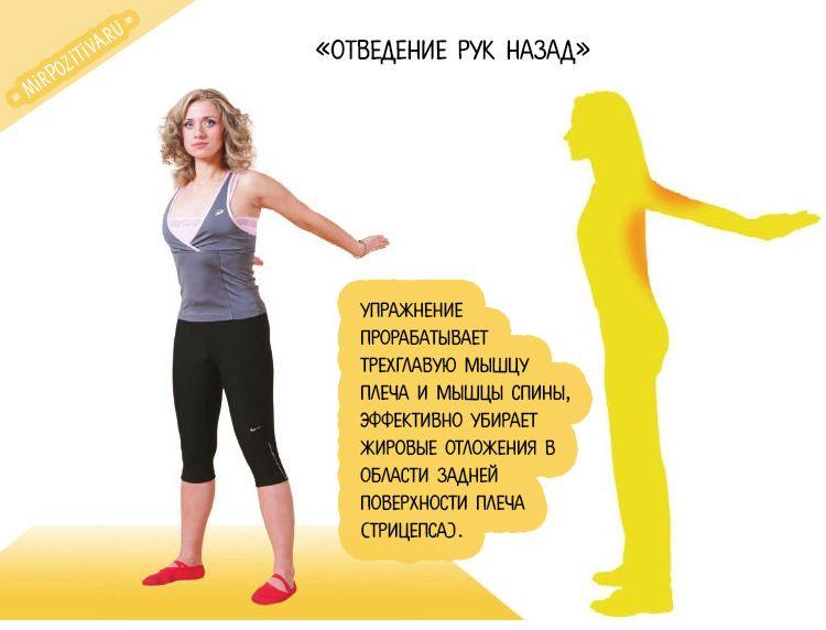 Дыхательные Упражнения Для Похудения В Талии. Как подтянуть живот и уменьшить талию с помощью одного дыхательного упражнения