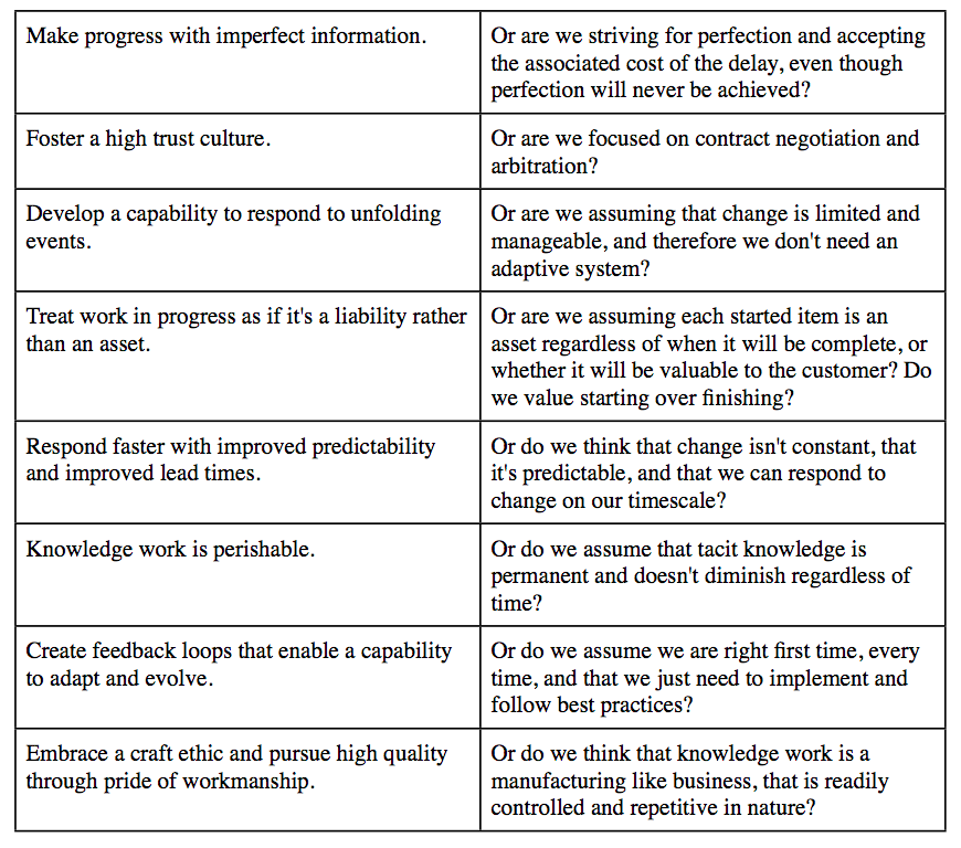 Agile Principles for Executives | Design Related | Pinterest