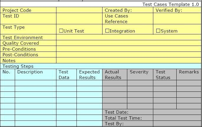 database test plan template - test case template for unit test integration test and