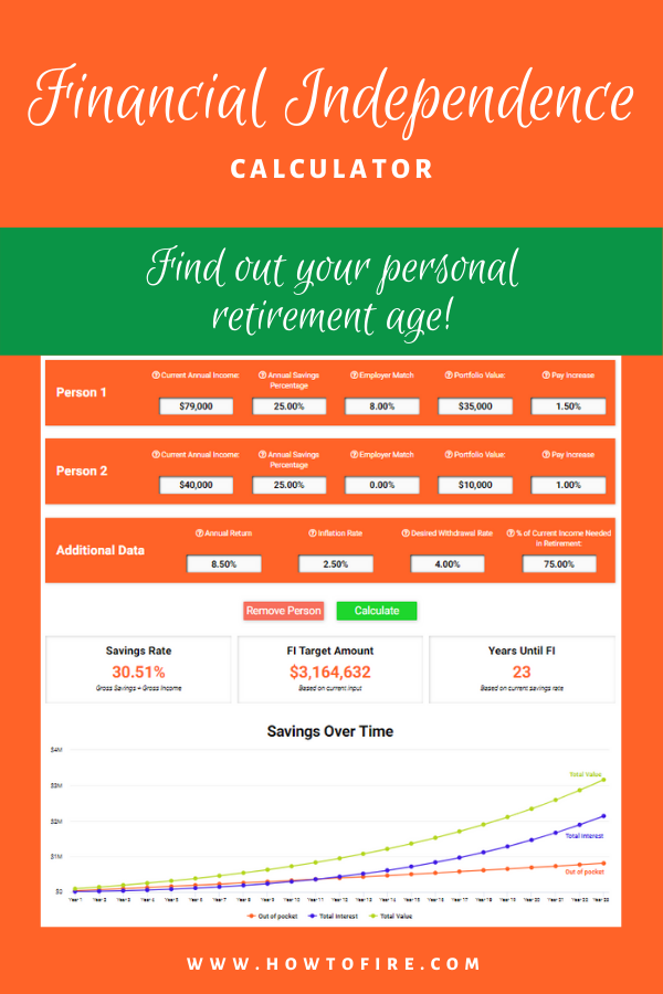 Fire Calculator Financial Independence Calculator Financial Independence Budgeting Finances Financial Independence Retire Early