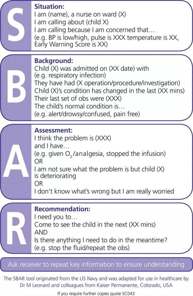 Fundamentals of Nursing – Nursessity