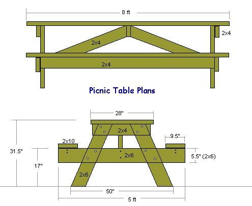 Picnic table plans in metric valliew pinterest picnic table picnic table plans in metric greentooth Choice Image
