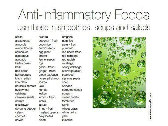 How do you know if you need an anti inflammatory diet you have