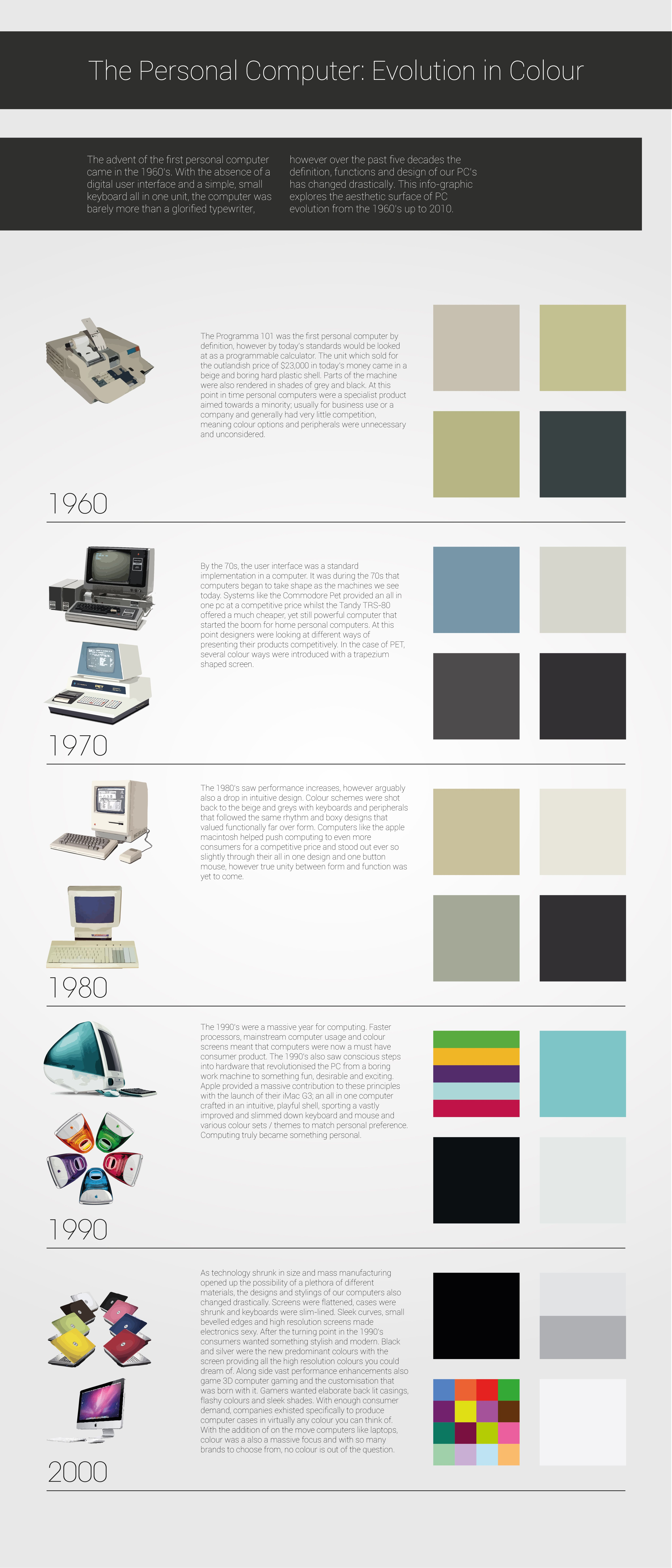 Personal Computers From The 60 S To The Past Decade Computer