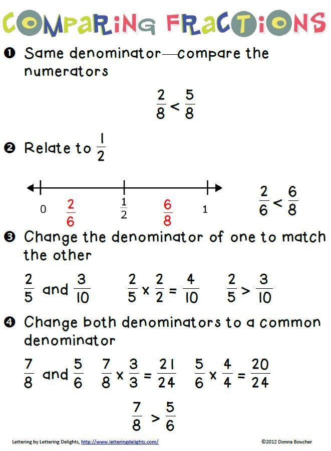 Comparing Fractions Math Coach S Corner Fractions Teaching Math Math Coach
