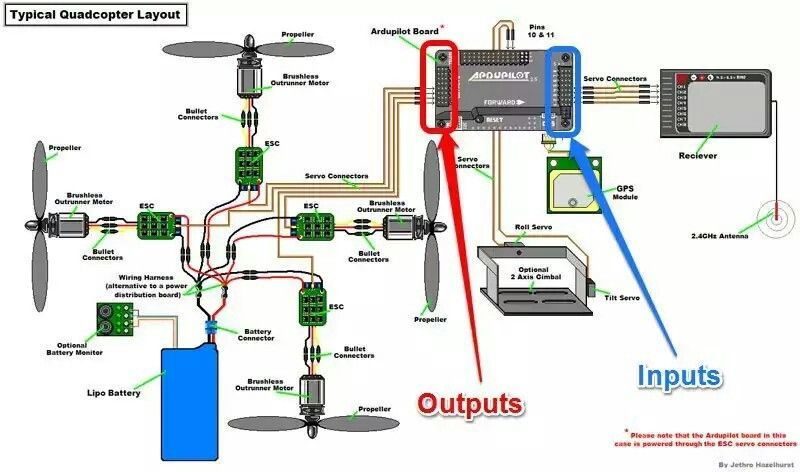 Fantastic Quadcopter Wiring Diagram Manual Wiring Diagram Data Wiring Database Wedabyuccorg