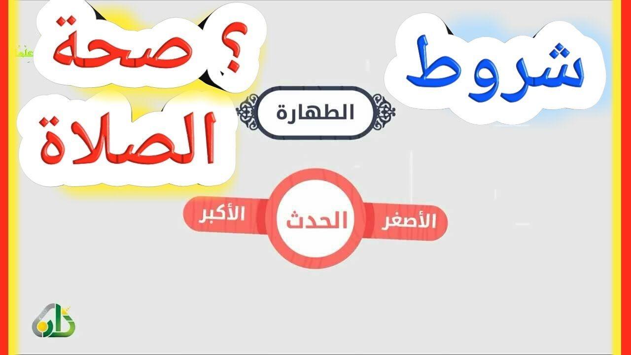 شروط صحة الصلاة Map