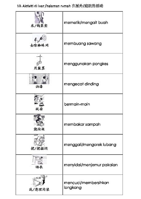 Bm Bahagian A Bina Ayat Onedrive Malay Language Language Learning Activities