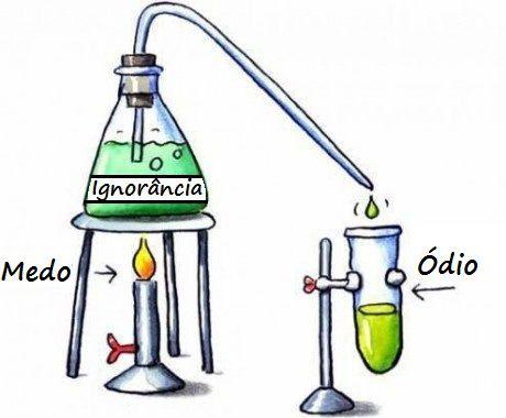 formula-do-odio