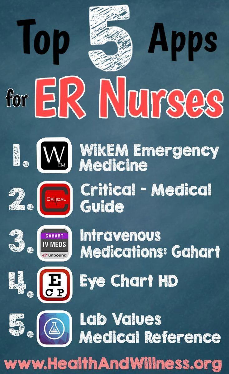 lpn schools near me nursingschoolsclinicals Online