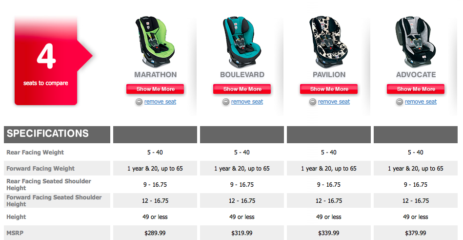 Britax G4 Convertible Car Seat Comparison Chart