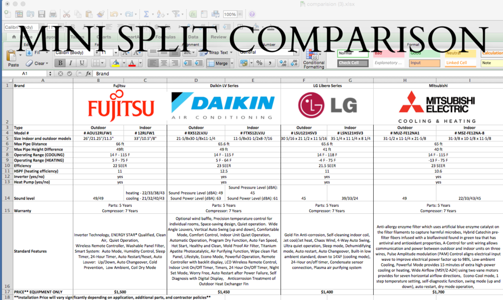 Daikin vs Mitsubishi vs LG vs Fujistu Mini Split