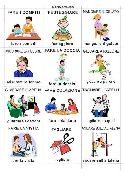 English In Italian: Learning Italian, Italian Verbs