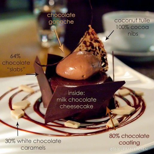 Complex chocolate desert | ~Gourmet Desserts~ | Desserts