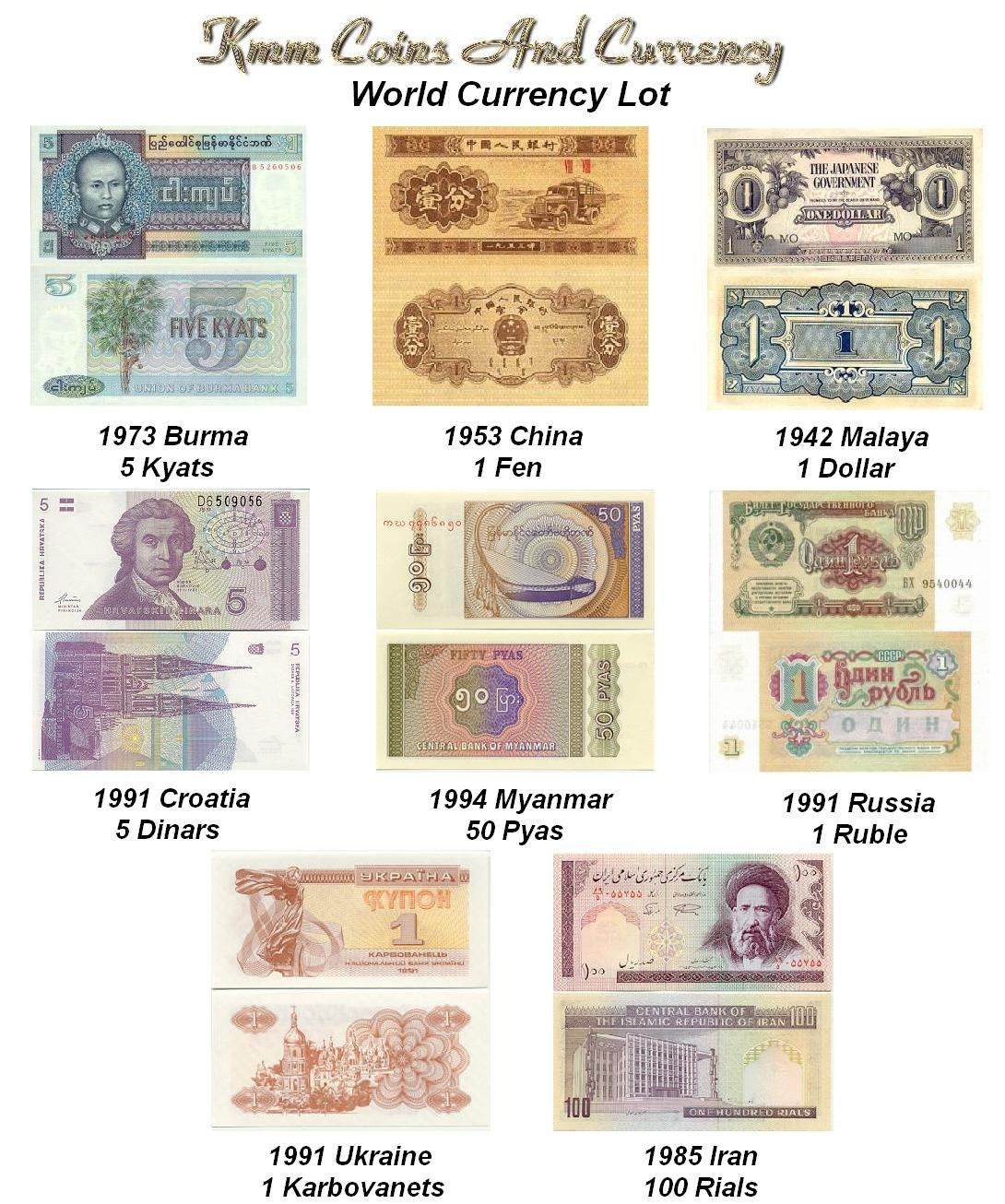 Money Names Of The World Currency Mannerism