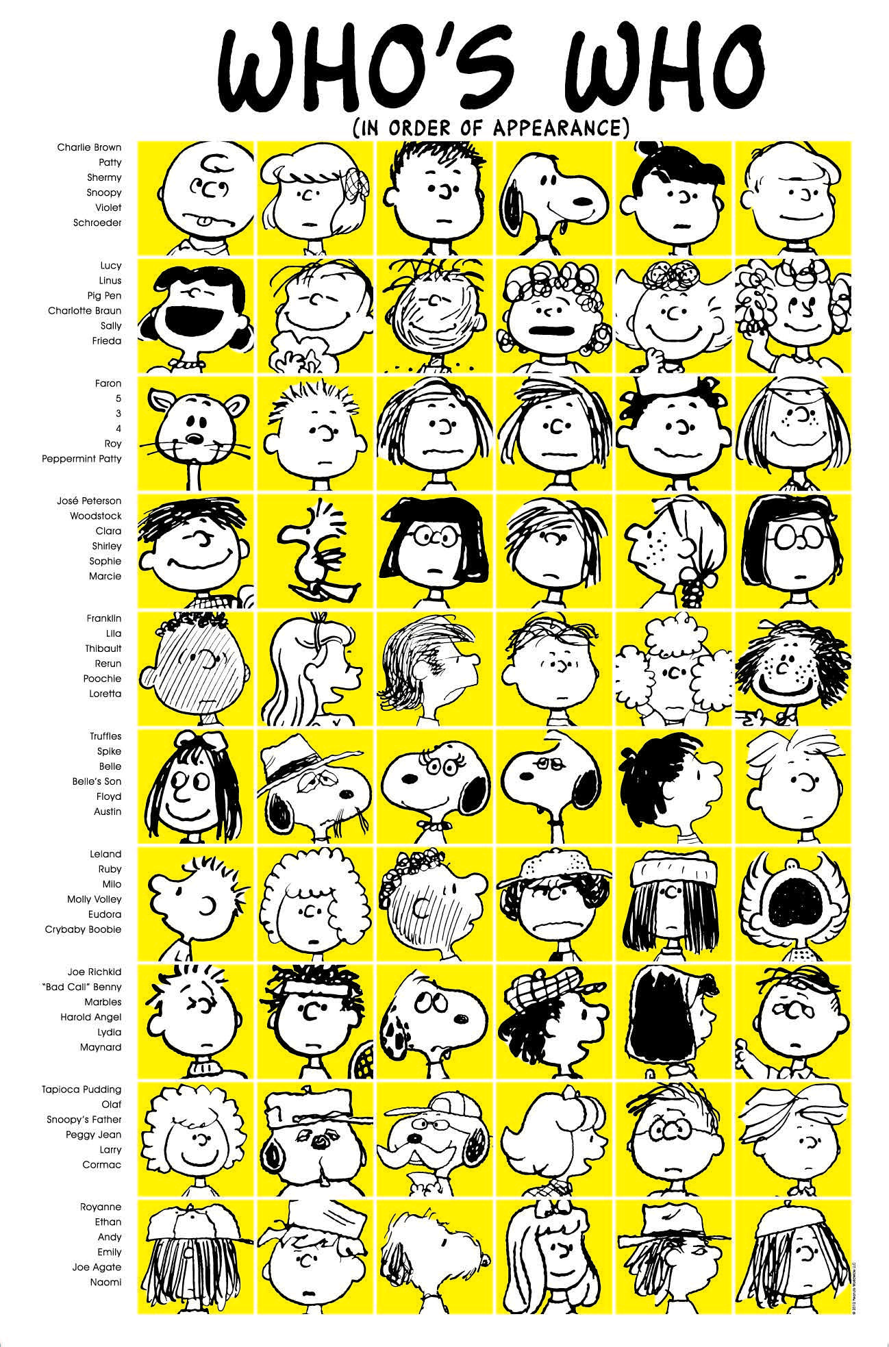 And names characters pictures peanuts