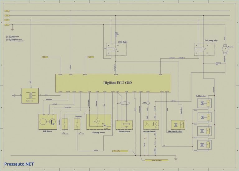 Inspirational Of Skoda Octavia Wiring Diagram Fuel Pump Favorit In