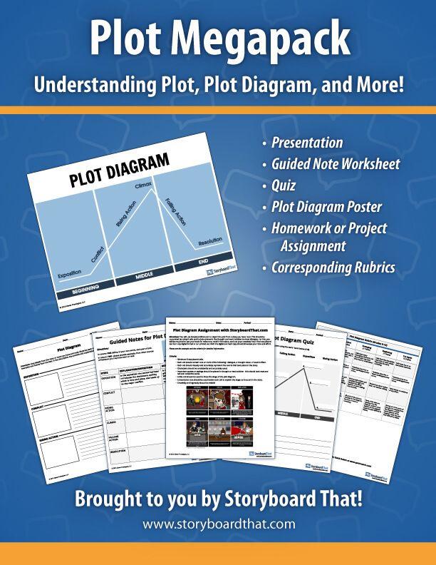 Elements Of Plot Lesson Plans Presentation Plot Diagram Poster