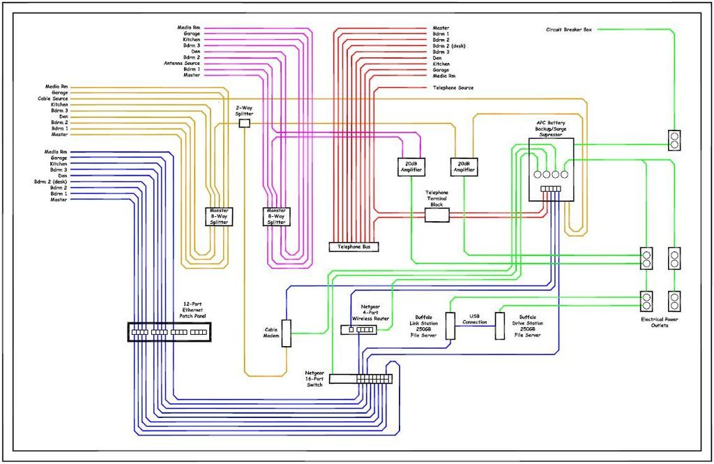 this instructable shows the structured wiring system that i