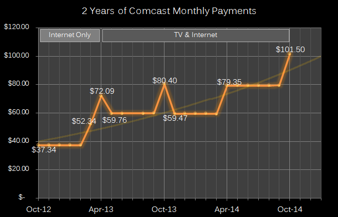 Pretty Glowing Line Comcast Cool Websites Funny Jokes