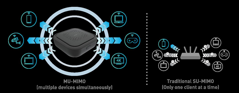 Gl S1300 Convexa S Zigbee Smart Home Wifi
