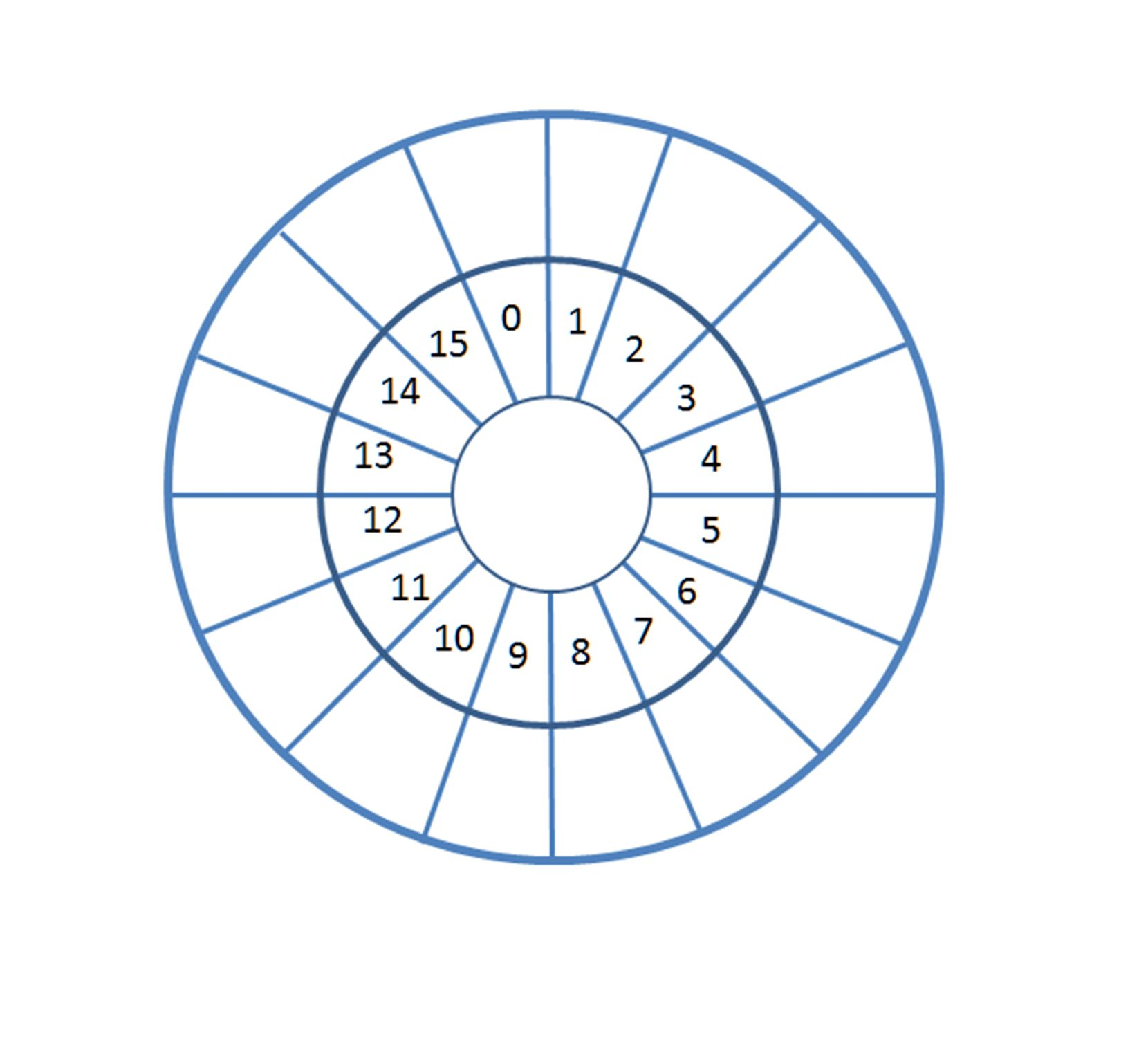 Multiplication Wheel Up To 15 Classical Conversations