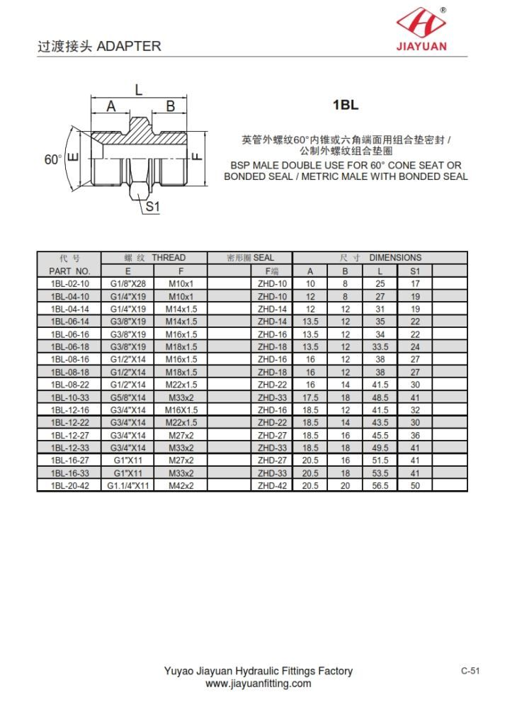 China custom male bsp 60 metric bonded seal manufacturers