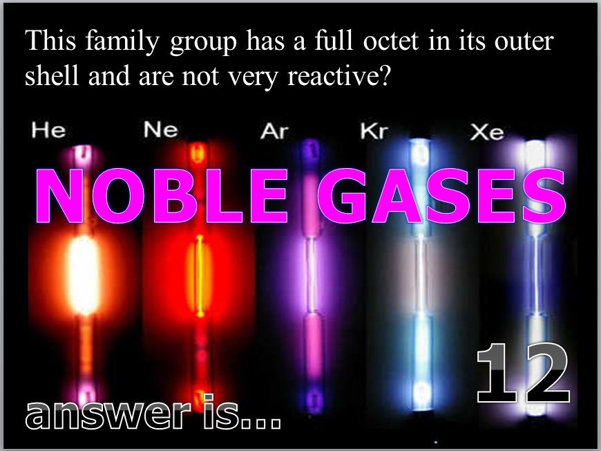 This is my free Periodic Table of the Elements Review Game Itu0027s - new periodic table another name for group
