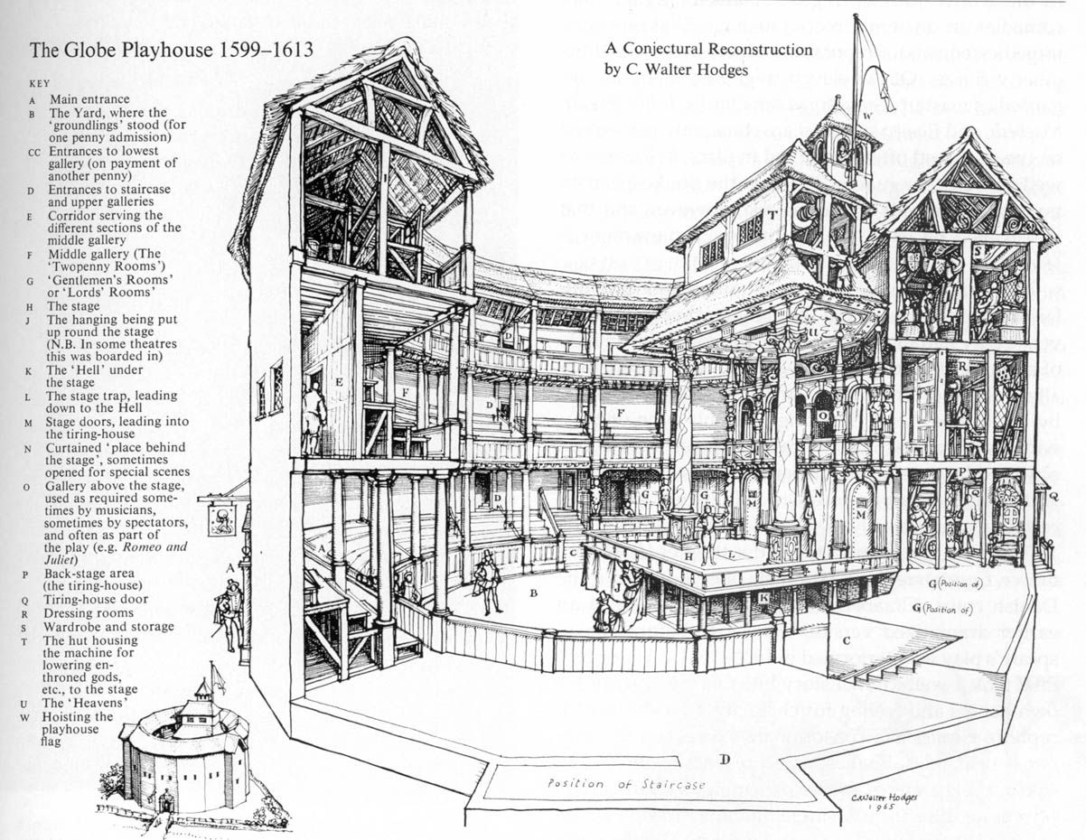 Reconstruction Of The Globe Playhouse Pen Amp Ink