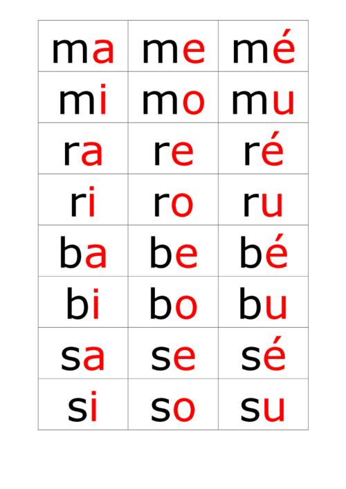 Les premières syllabes (m, r, b, s + voyelles) - GS   Apprentissage de la langue française ...