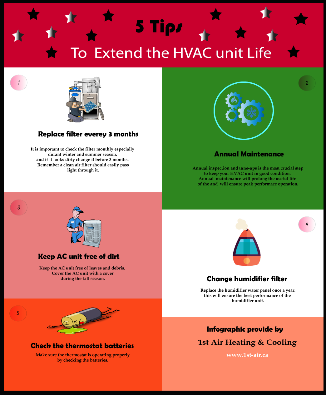 Benefits of a Humidifier in an HVAC System