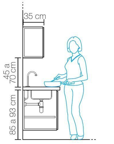 Altura de mesa de trabajo cocina buscar con google for Medidas para cocina integral