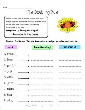 Worksheet | The Doubling Rule | Read the verbs. Then write the ...
