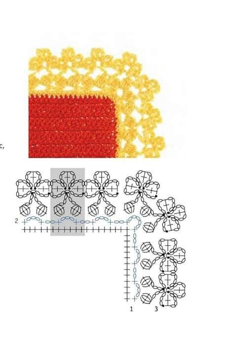 Borde de hojas para mantel tejidos a crochet con patron | crochet ...