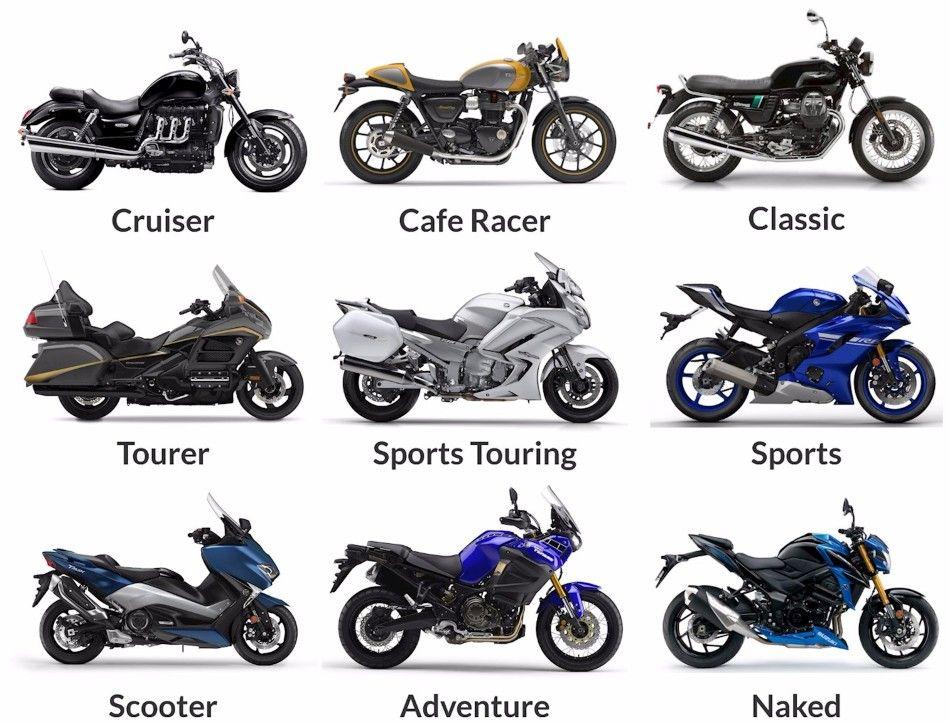 Types Of Motorcycles Motorcycle Types Baby Bike Boy Bike